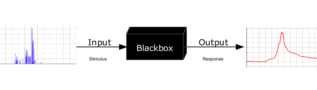 Blackbox3D-withGraphs